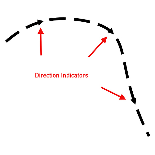 direction indicators