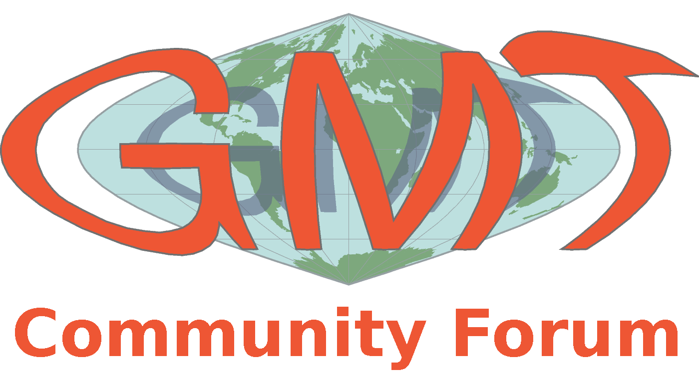 GMT Community Forum