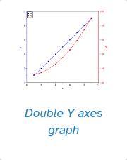 double-y-axes-graph